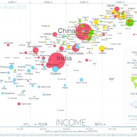 Graph that shows increasing life expectancy with higher domestic product